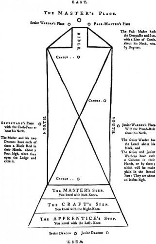 Plano da Loja dos Antigos (1760)