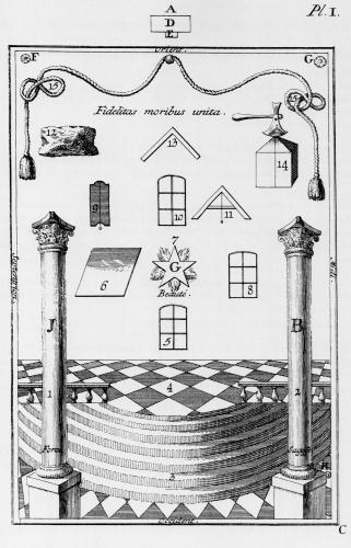 Painel da Loja de Aprendiz-Companheiro -(1744)