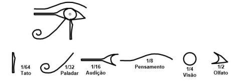 olhos-de-horus